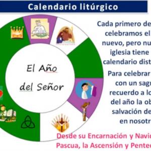 Año o Ciclo Liturgico