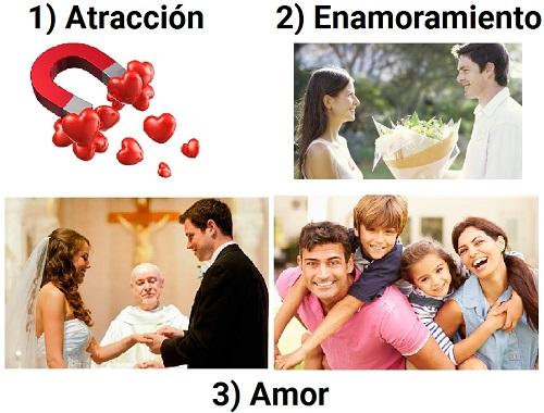 Discernir entre Atracción, Enamoramiento y Amor