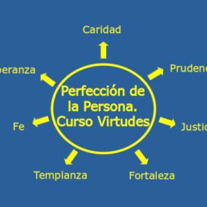 Perfección de la Persona. Introducción Curso sobre Virtudes