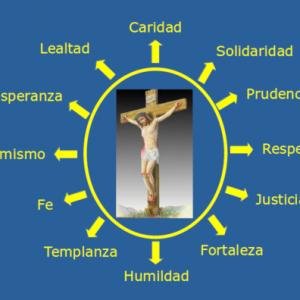 Valores Cristianos y Jesucristo