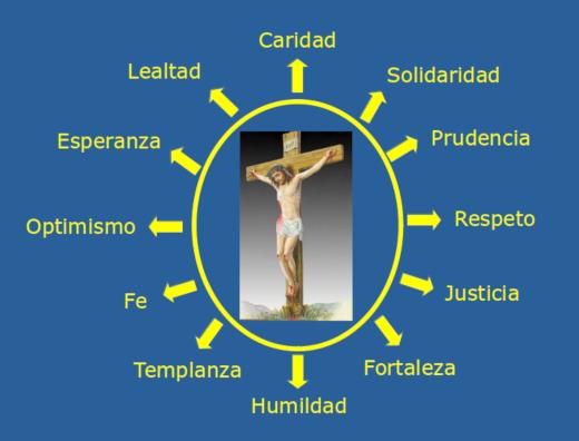 Reflexiones sobre los Valores Morales y Cristianos - Parte 5 de 10. Valores Cristianos y Jesucristo