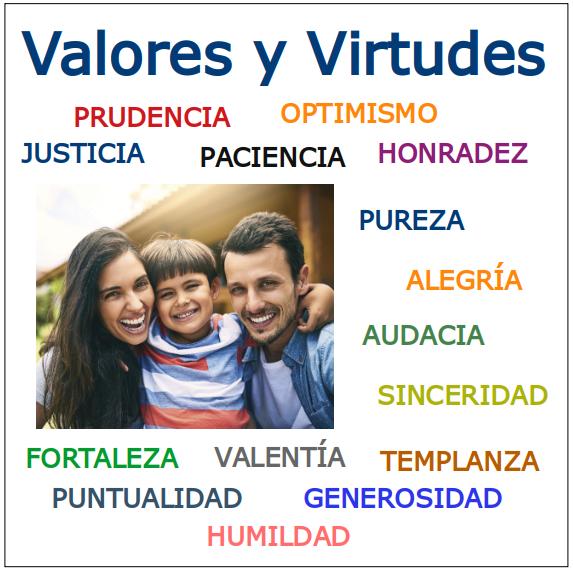 Valores y Virtudes en el Matrimonio y la Familia