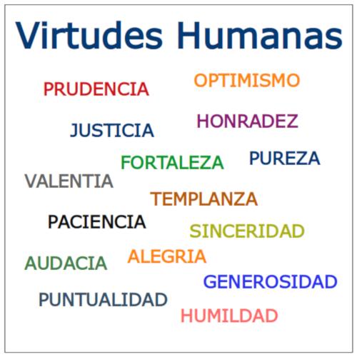 Herramientas para Educar en las Virtudes - Parte 10 de 10.